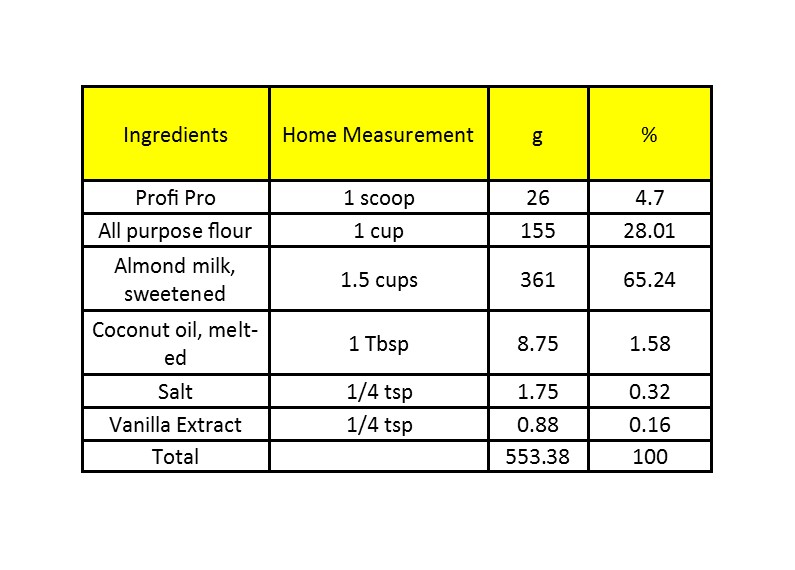 Profi High Protein Pancake Recipe Measurements
