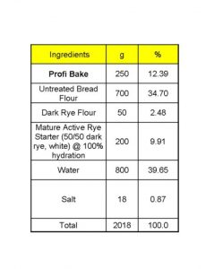 Profi Artisan Bread Ingredient Table