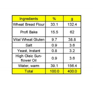 Profi White Bread Ingredient Table