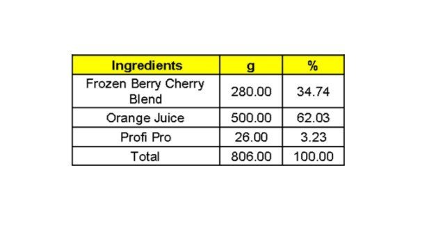 Profi Berry Cherry Recipe Ingredient Chart