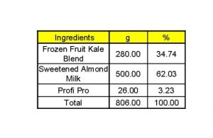 Profi Fruit Kale Recipe Ingredient Chart