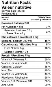 Protein Carrot Cake Smoothie Nutritional Facts Table