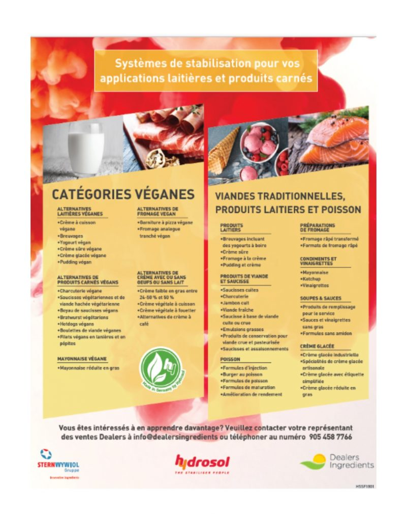List of product categories for Hydrosol food stabilizing and texturing systems