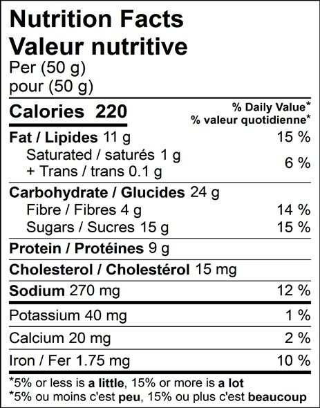 Nutritional Facts table for Ginger Molasses Cookies (50 g) size